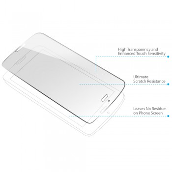 Tempered Glass All Mobile Phones